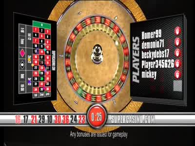 Newly added TV channels Supercasino